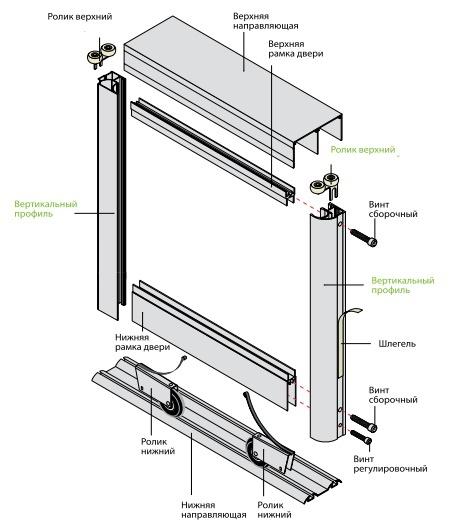 конструкция, схема сборки двери-купе