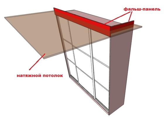 установка натяжного потолка над шкафом