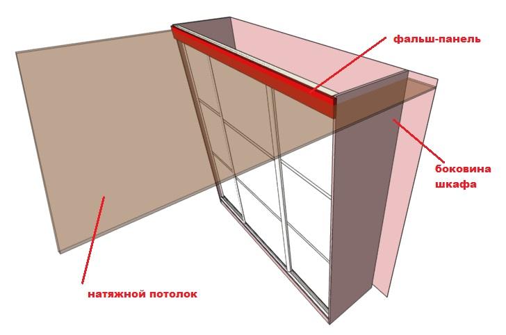 натяжной потолок и частично встроенный шкаф купе