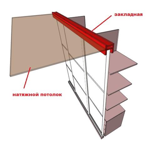 встроенный шкаф и натяжной потолок монтаж на закладную